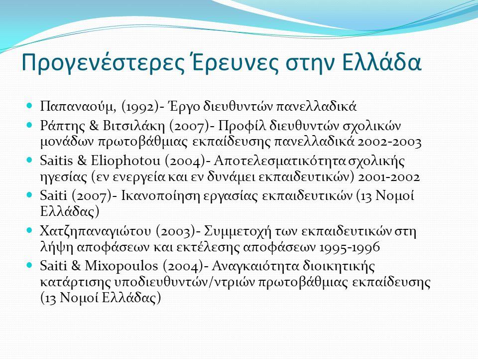 Προγενέστερες Έρευνες στην Ελλάδα Παπαναούμ, (1992)- Έργο διευθυντών πανελλαδικά Ράπτης & Βιτσιλάκη (2007)- Προφίλ διευθυντών σχολικών μονάδων πρωτοβάθμιας εκπαίδευσης πανελλαδικά 2002-2003 Saitis & Eliophotou (2004)- Αποτελεσματικότητα σχολικής ηγεσίας (εν ενεργεία και εν δυνάμει εκπαιδευτικών) 2001-2002 Saiti (2007)- Ικανοποίηση εργασίας εκπαιδευτικών (13 Νομοί Ελλάδας) Χατζηπαναγιώτου (2003)- Συμμετοχή των εκπαιδευτικών στη λήψη αποφάσεων και εκτέλεσης αποφάσεων 1995-1996 Saiti & Mixopoulos (2004)- Αναγκαιότητα διοικητικής κατάρτισης υποδιευθυντών/ντριών πρωτοβάθμιας εκπαίδευσης (13 Νομοί Ελλάδας)