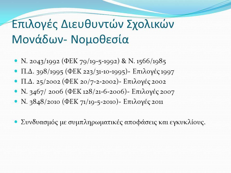 Επιλογές Διευθυντών Σχολικών Μονάδων- Νομοθεσία Ν.