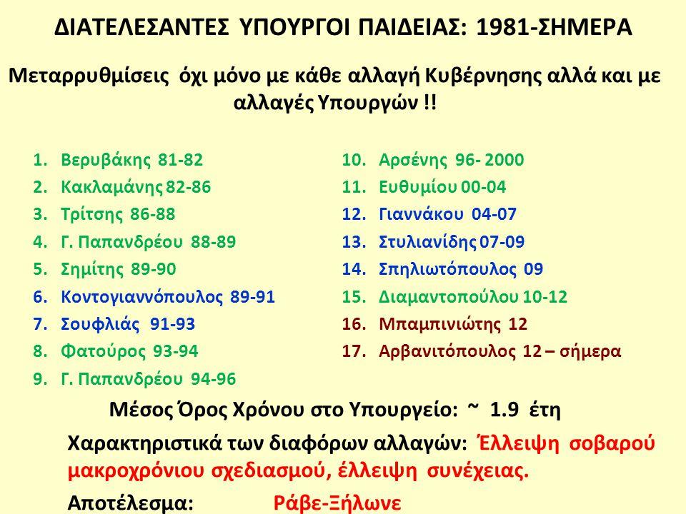 ΔΙΑΤΕΛΕΣΑΝΤΕΣ ΥΠΟΥΡΓΟΙ ΠΑΙΔΕΙΑΣ: 1981-ΣΗΜΕΡΑ Μεταρρυθμίσεις όχι μόνο με κάθε αλλαγή Κυβέρνησης αλλά και με αλλαγές Υπουργών !! 1. Βερυβάκης 81-8210. Α