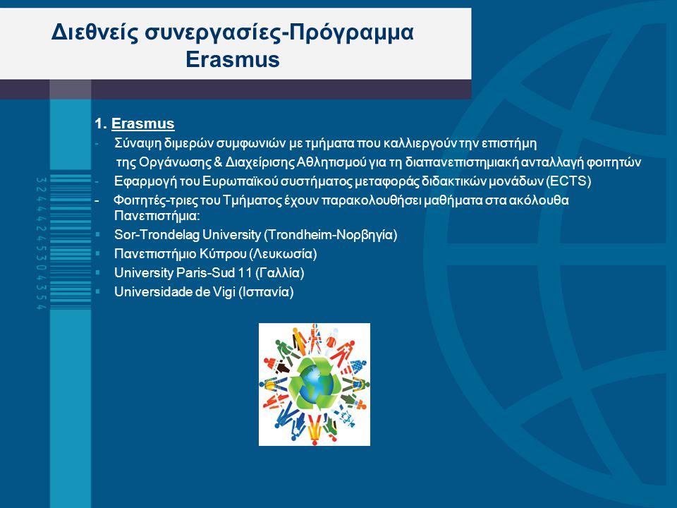 Διεθνείς συνεργασίες-Πρόγραμμα Erasmus 1. Erasmus -Σύναψη διμερών συμφωνιών με τμήματα που καλλιεργούν την επιστήμη της Οργάνωσης & Διαχείρισης Αθλητι