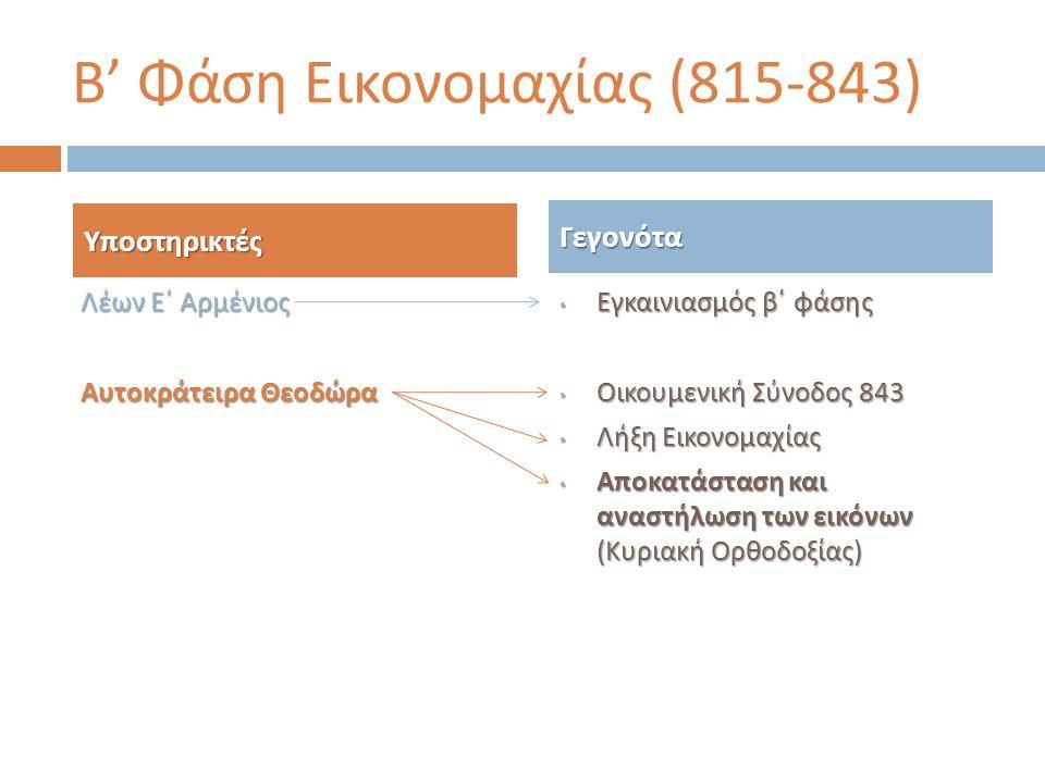 Β ' Φάση Εικονομαχίας (815-843) Λέων Ε΄ Αρμένιος Αυτοκράτειρα Θεοδώρα Εγκαινιασμός β΄ φάσης Εγκαινιασμός β΄ φάσης Οικουμενική Σύνοδος 843 Οικουμενική