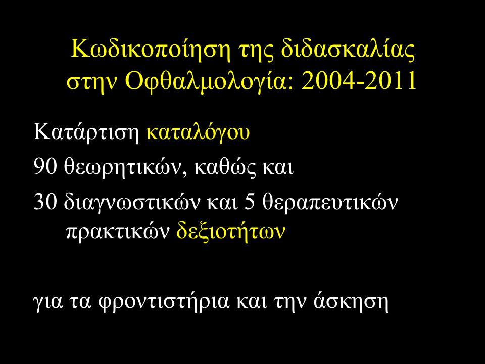 Κωδικοποίηση της διδασκαλίας στην Οφθαλμολογία: 2004-2011 Κατάρτιση καταλόγου 90 θεωρητικών, καθώς και 30 διαγνωστικών και 5 θεραπευτικών πρακτικών δεξιοτήτων για τα φροντιστήρια και την άσκηση