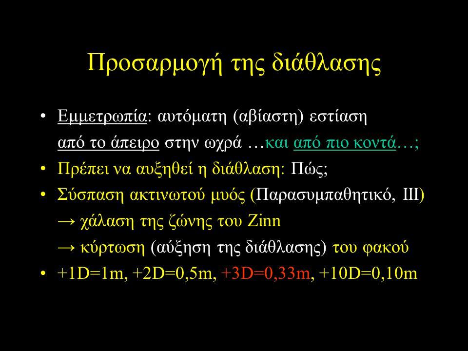 Προσαρμογή της διάθλασης Εμμετρωπία: αυτόματη (αβίαστη) εστίαση από το άπειρο στην ωχρά …και από πιο κοντά…; Πρέπει να αυξηθεί η διάθλαση: Πώς; Σύσπαση ακτινωτού μυός (Παρασυμπαθητικό, ΙΙΙ) → χάλαση της ζώνης του Zinn → κύρτωση (αύξηση της διάθλασης) του φακού +1D=1m, +2D=0,5m, +3D=0,33m, +10D=0,10m