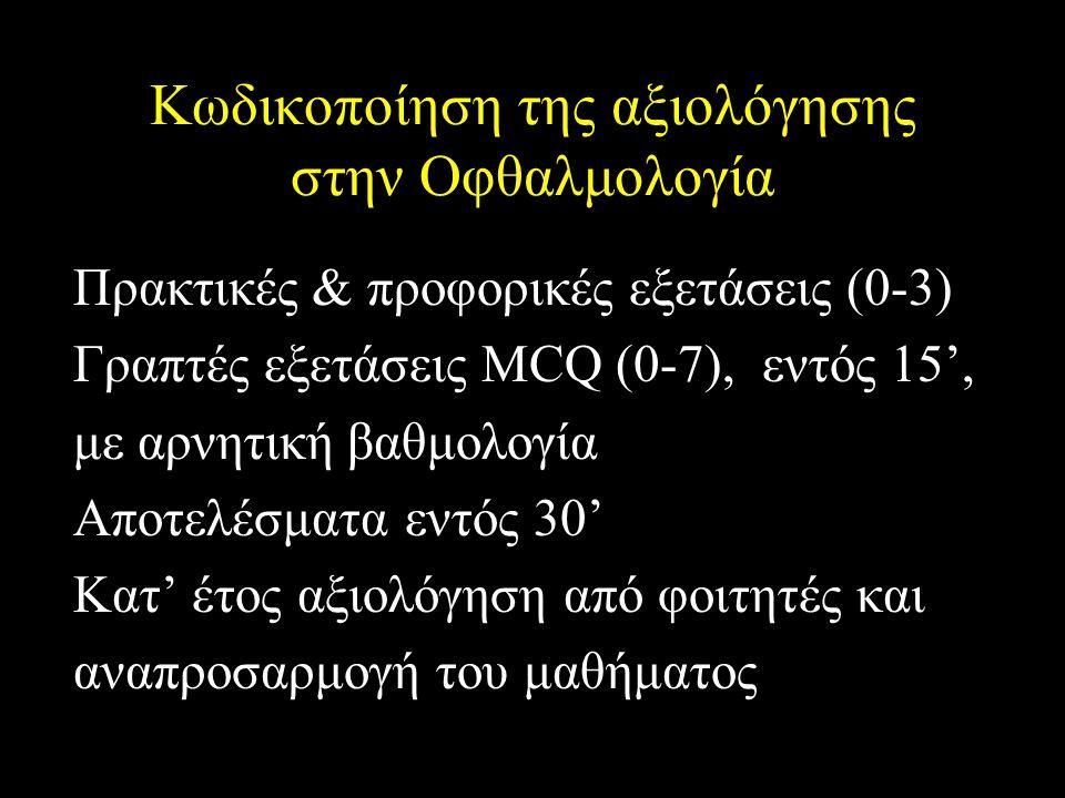 Κωδικοποίηση της αξιολόγησης στην Οφθαλμολογία Πρακτικές & προφορικές εξετάσεις (0-3) Γραπτές εξετάσεις MCQ (0-7), εντός 15', με αρνητική βαθμολογία Αποτελέσματα εντός 30' Κατ' έτος αξιολόγηση από φοιτητές και αναπροσαρμογή του μαθήματος