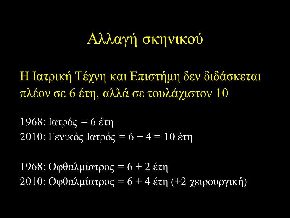 Προσαρμογή της διάθλασης 3.Κατανοεί: α.το μηχανισμό και τα αποτελέσματα της προσαρμογής στην κοντινή όραση, β.πώς ο υπερμέτρωπας μπορεί να βλέπει ευκρινώς στο άπειρο χωρίς διόρθωση και με ποιο κόστος, γ.πως προκύπτει και σε τι συνίσταται το σύμπτωμα της ασθενωπίας και κοπιωπίας,