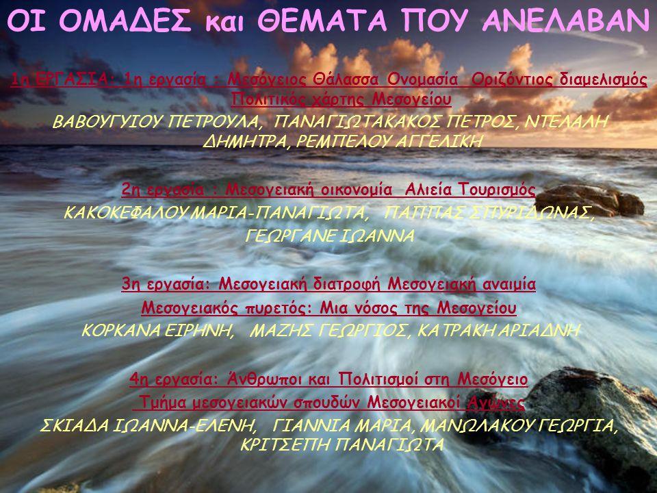 ΟΙ ΟΜΑΔΕΣ και ΘΕΜΑΤΑ ΠΟΥ ΑΝΕΛΑΒΑΝ 1η ΕΡΓΑΣΙΑ: 1η εργασία : Μεσόγειος Θάλασσα Ονομασία Οριζόντιος διαμελισμός Πολιτικός χάρτης Μεσογείου ΒΑΒΟΥΓΥΙΟΥ ΠΕΤΡΟΥΛΑ, ΠΑΝΑΓΙΩΤΑΚΑΚΟΣ ΠΕΤΡΟΣ, ΝΤΕΛΑΛΗ ΔΗΜΗΤΡΑ, ΡΕΜΠΕΛΟΥ ΑΓΓΕΛΙΚΗ 2η εργασία : Μεσογειακή οικονομία Αλιεία Τουρισμός ΚΑΚΟΚΕΦΑΛΟΥ ΜΑΡΙΑ-ΠΑΝΑΓΙΩΤΑ, ΠΑΠΠΑΣ ΣΠΥΡΙΔΩΝΑΣ, ΓΕΩΡΓΑΝΕ ΙΩΑΝΝΑ 3η εργασία: Μεσογειακή διατροφή Μεσογειακή αναιμία Μεσογειακός πυρετός: Μια νόσος της Μεσογείου ΚΟΡΚΑΝΑ ΕΙΡΗΝΗ, ΜΑΖΗΣ ΓΕΩΡΓΙΟΣ, ΚΑΤΡΑΚΗ ΑΡΙΑΔΝΗ 4η εργασία: Άνθρωποι και Πολιτισμοί στη Μεσόγειο Τμήμα μεσογειακών σπουδών Μεσογειακοί Αγώνες ΣΚΙΑΔΑ ΙΩΑΝΝΑ-ΕΛΕΝΗ, ΓΙΑΝΝΙΑ ΜΑΡΙΑ, ΜΑΝΩΛΑΚΟΥ ΓΕΩΡΓΙΑ, ΚΡΙΤΣΕΠΗ ΠΑΝΑΓΙΩΤΑ