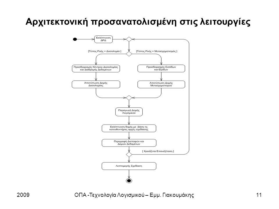 2009ΟΠΑ -Τεχνολογία Λογισμικού – Εμμ. Γιακουμάκης11 Αρχιτεκτονική προσανατολισμένη στις λειτουργίες