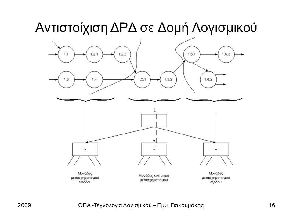 2009ΟΠΑ -Τεχνολογία Λογισμικού – Εμμ. Γιακουμάκης16 Αντιστοίχιση ΔΡΔ σε Δομή Λογισμικού