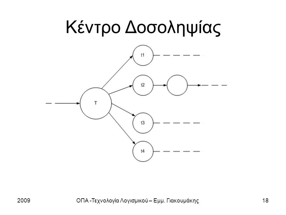 2009ΟΠΑ -Τεχνολογία Λογισμικού – Εμμ. Γιακουμάκης18 Κέντρο Δοσοληψίας