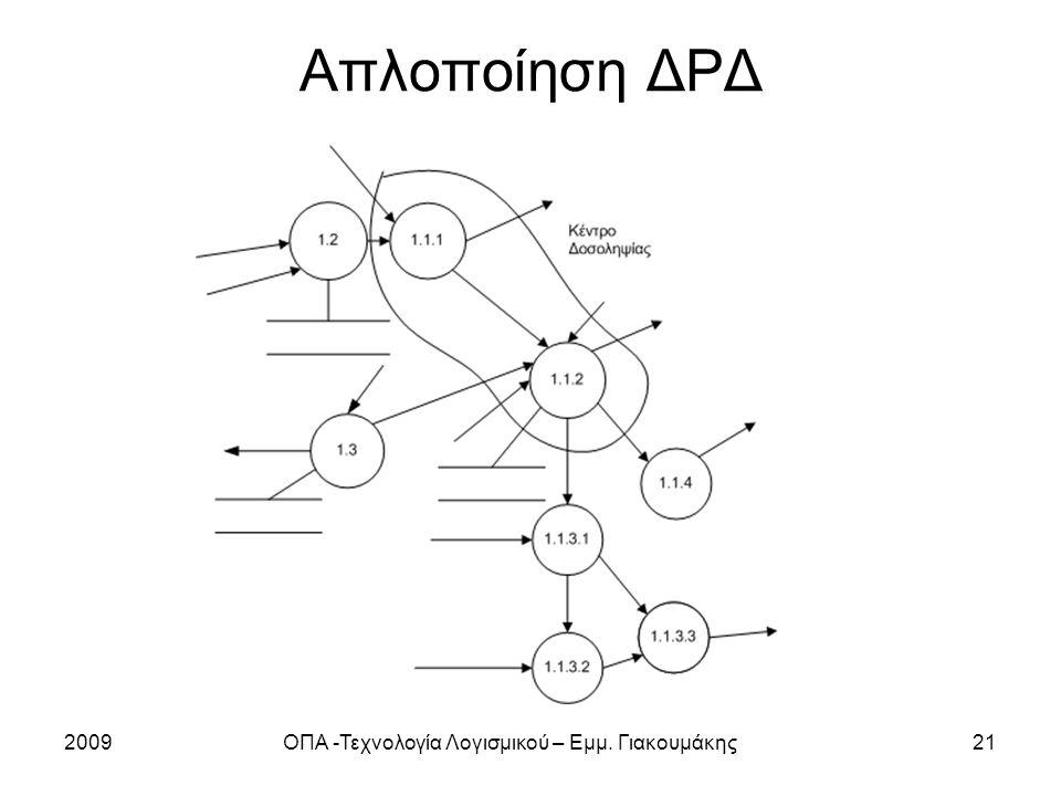 2009ΟΠΑ -Τεχνολογία Λογισμικού – Εμμ. Γιακουμάκης21 Απλοποίηση ΔΡΔ