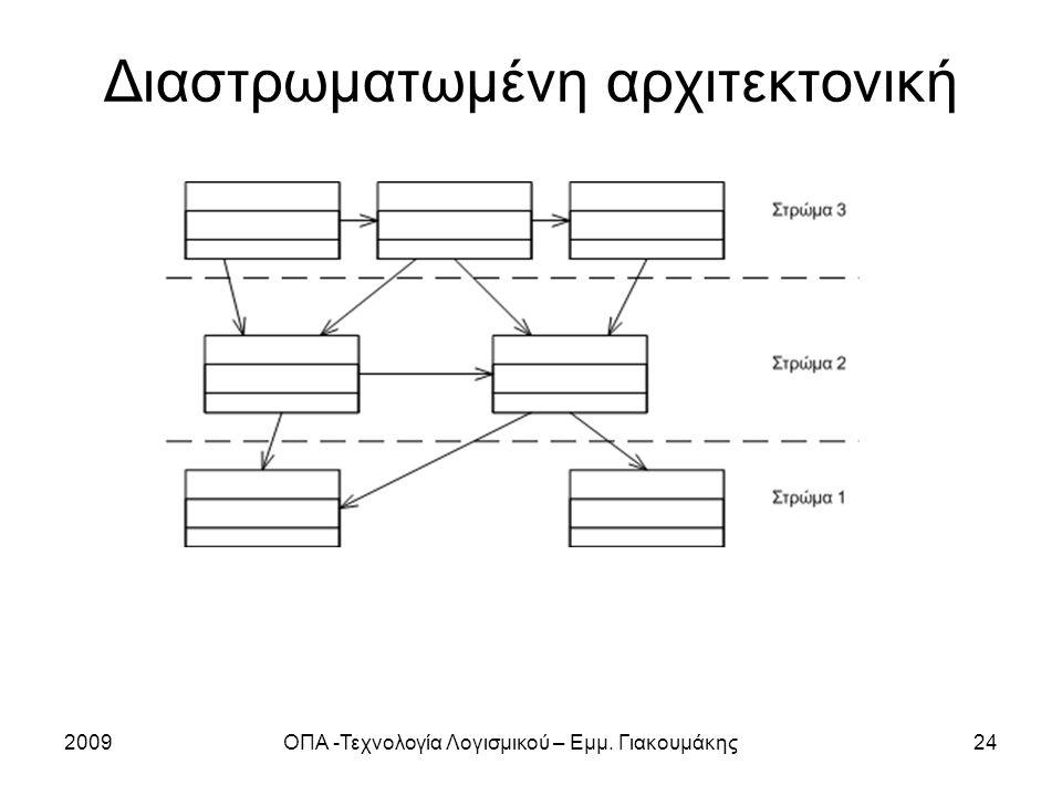 2009ΟΠΑ -Τεχνολογία Λογισμικού – Εμμ. Γιακουμάκης24 Διαστρωματωμένη αρχιτεκτονική