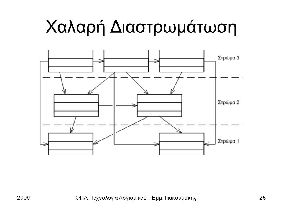 2009ΟΠΑ -Τεχνολογία Λογισμικού – Εμμ. Γιακουμάκης25 Χαλαρή Διαστρωμάτωση