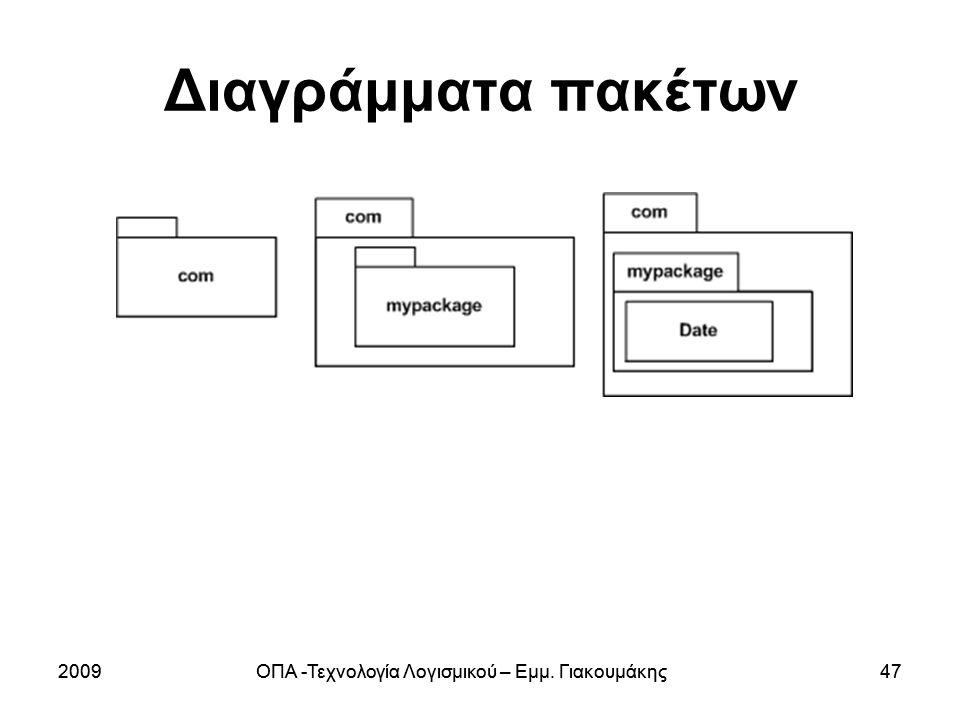 2009ΟΠΑ -Τεχνολογία Λογισμικού – Εμμ.Γιακουμάκης472009ΟΠΑ -Τεχνολογία Λογισμικού – Εμμ.