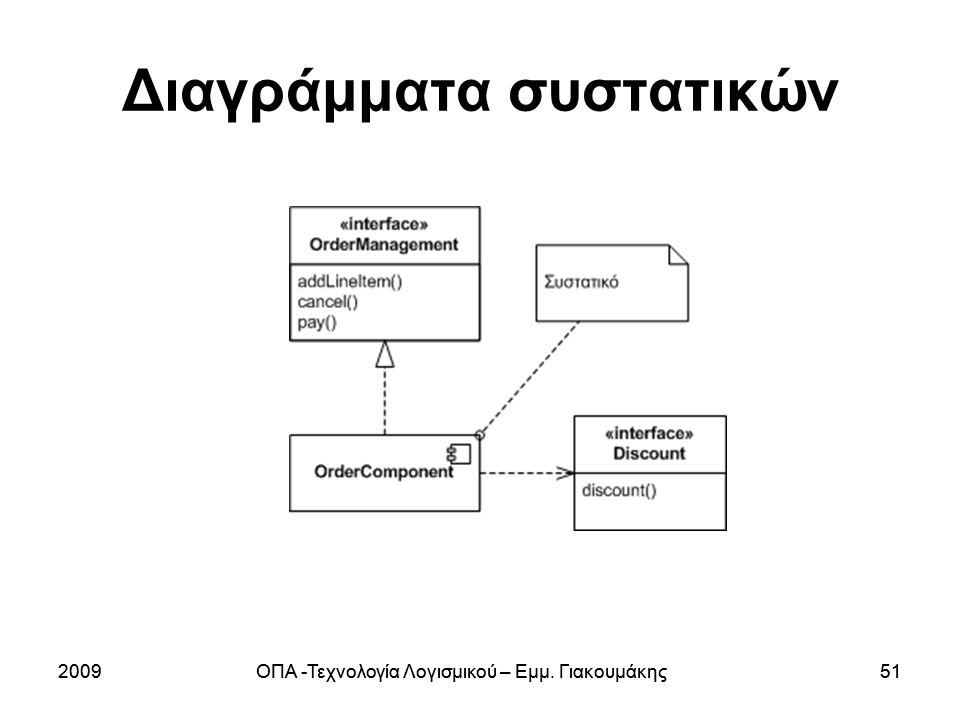 2009ΟΠΑ -Τεχνολογία Λογισμικού – Εμμ.Γιακουμάκης512009ΟΠΑ -Τεχνολογία Λογισμικού – Εμμ.