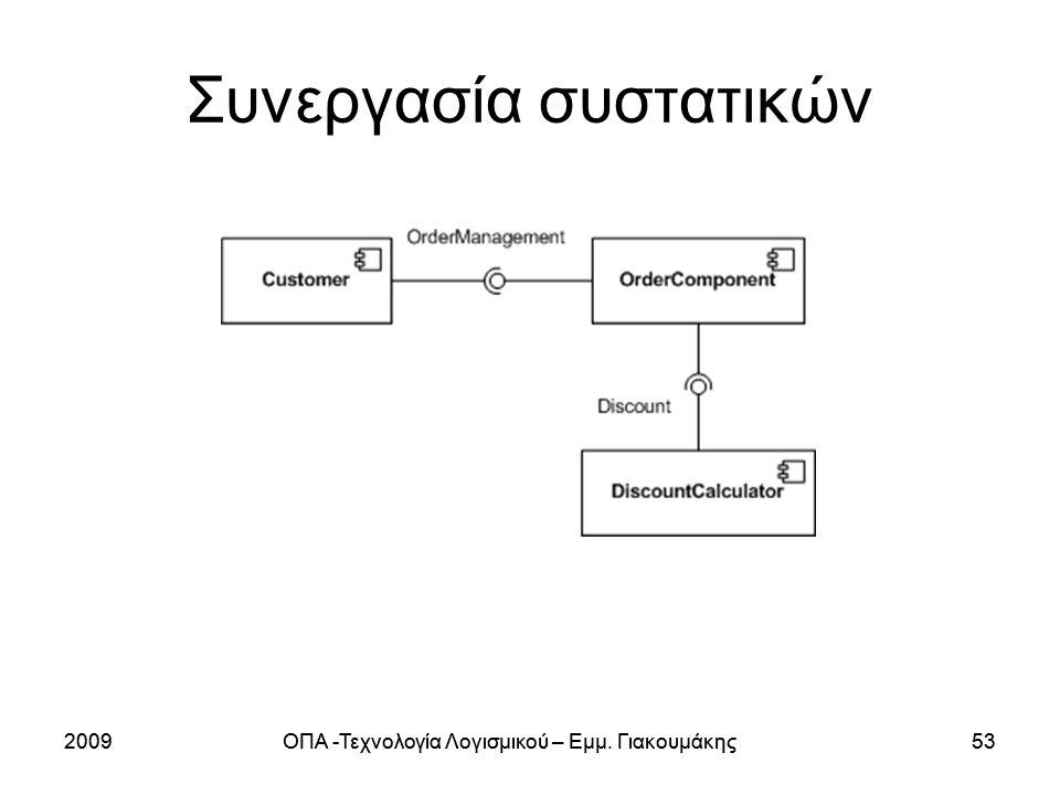 2009ΟΠΑ -Τεχνολογία Λογισμικού – Εμμ.Γιακουμάκης532009ΟΠΑ -Τεχνολογία Λογισμικού – Εμμ.