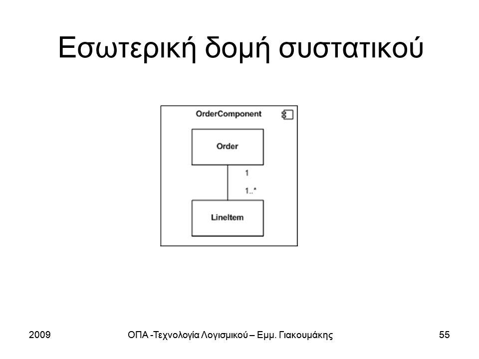 2009ΟΠΑ -Τεχνολογία Λογισμικού – Εμμ.Γιακουμάκης552009ΟΠΑ -Τεχνολογία Λογισμικού – Εμμ.