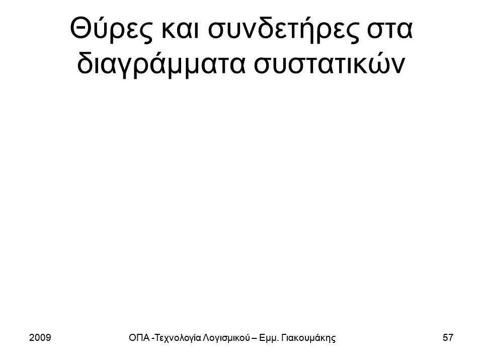 2009ΟΠΑ -Τεχνολογία Λογισμικού – Εμμ.Γιακουμάκης572009ΟΠΑ -Τεχνολογία Λογισμικού – Εμμ.
