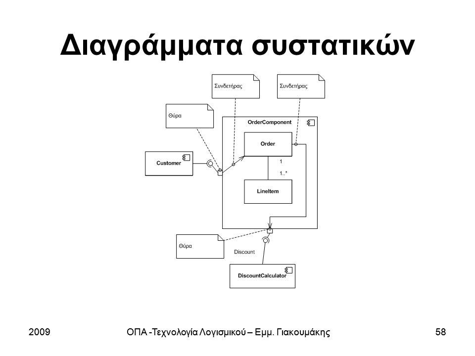 2009ΟΠΑ -Τεχνολογία Λογισμικού – Εμμ.Γιακουμάκης582009ΟΠΑ -Τεχνολογία Λογισμικού – Εμμ.