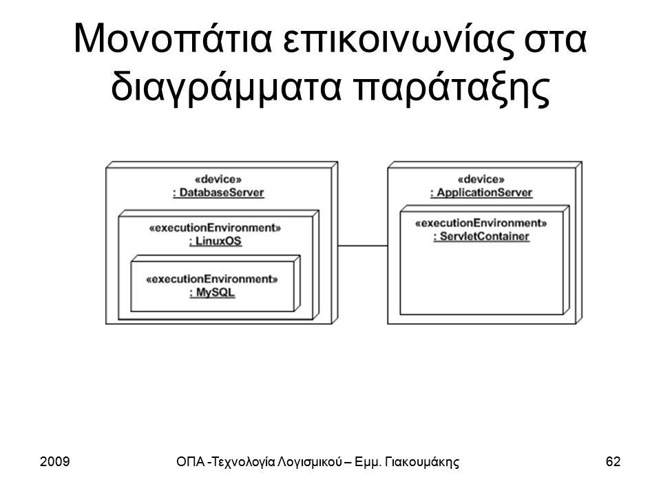 2009ΟΠΑ -Τεχνολογία Λογισμικού – Εμμ.Γιακουμάκης622009ΟΠΑ -Τεχνολογία Λογισμικού – Εμμ.