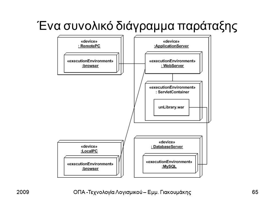 2009ΟΠΑ -Τεχνολογία Λογισμικού – Εμμ.Γιακουμάκης652009ΟΠΑ -Τεχνολογία Λογισμικού – Εμμ.