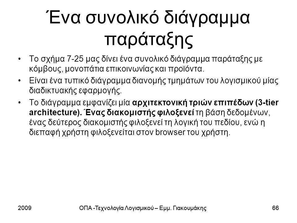 2009ΟΠΑ -Τεχνολογία Λογισμικού – Εμμ.Γιακουμάκης662009ΟΠΑ -Τεχνολογία Λογισμικού – Εμμ.
