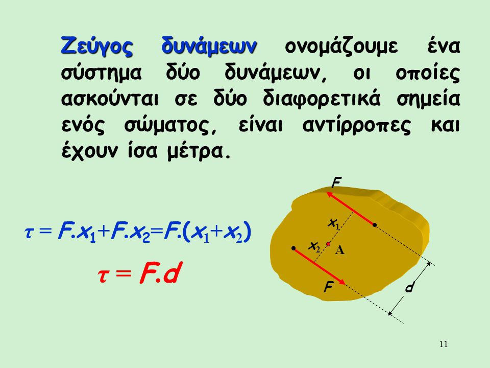 11 Ζεύγος δυνάμεων Ζεύγος δυνάμεων ονομάζουμε ένα σύστημα δύο δυνάμεων, οι οποίες ασκούνται σε δύο διαφορετικά σημεία ενός σώματος, είναι αντίρροπες κ