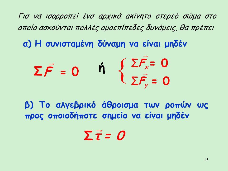 15 Για να ισορροπεί ένα αρχικά ακίνητο στερεό σώμα στο οποίο ασκούνται πολλές ομοεπίπεδες δυνάμεις, θα πρέπει α) Η συνισταμένη δύναμη να είναι μηδέν ή