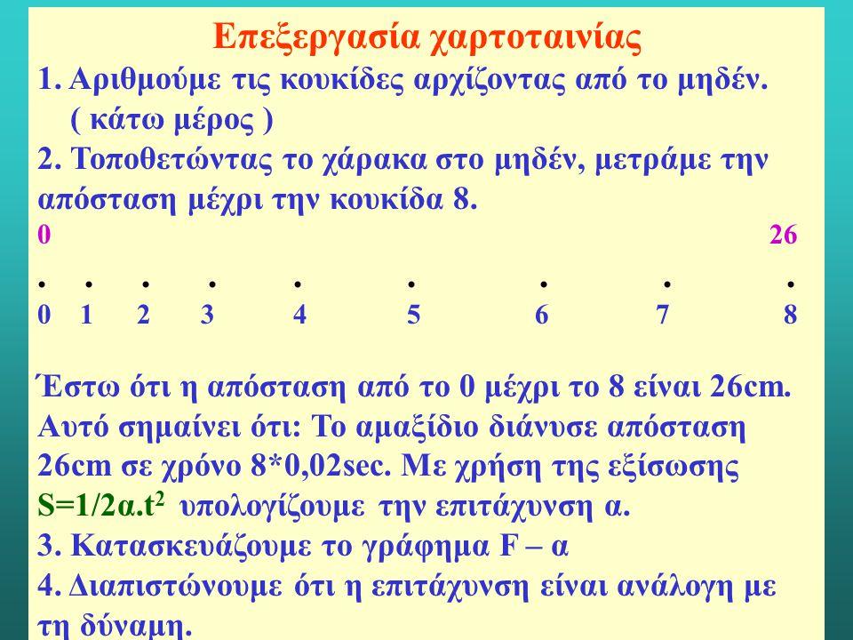 17 Επεξεργασία χαρτοταινίας 1. Αριθμούμε τις κουκίδες αρχίζοντας από το μηδέν. ( κάτω μέρος ) 2. Τοποθετώντας το χάρακα στο μηδέν, μετράμε την απόστασ