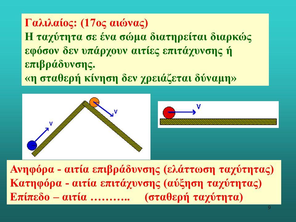 20 Αριστοτέλης: Οι κινήσεις των σωμάτων οφείλονται στο σκοπό τους α) στη γη να μένουν ακίνητα, β)κοντά στη γη να φτάσουν σ' αυτήν, γ) να κινούνται στον ουρανό υπό την επίδραση ουράνιας ύλης Νεύτων: Οι κινήσεις των σωμάτων είναι αποτέλεσμα των μεταξύ τους αλληλεπιδράσεων.