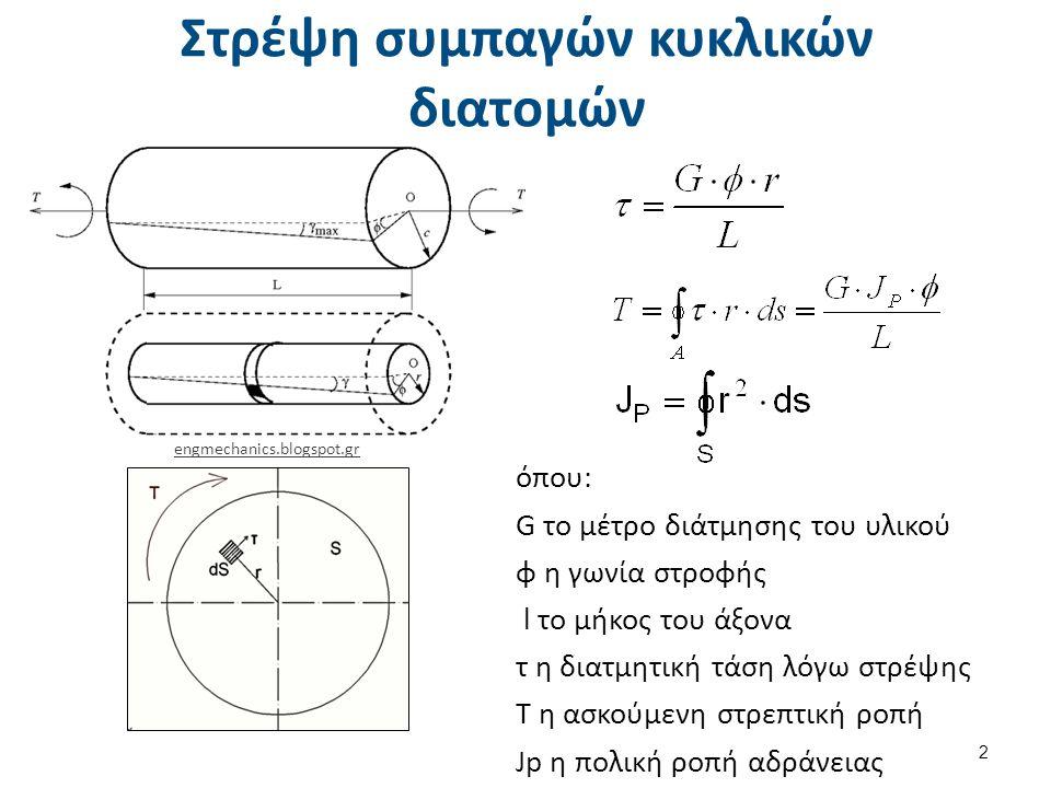 Στρέψη συμπαγών κυκλικών διατομών όπου: G το μέτρο διάτμησης του υλικού φ η γωνία στροφής l το μήκος του άξονα τ η διατμητική τάση λόγω στρέψης Τ η ασ