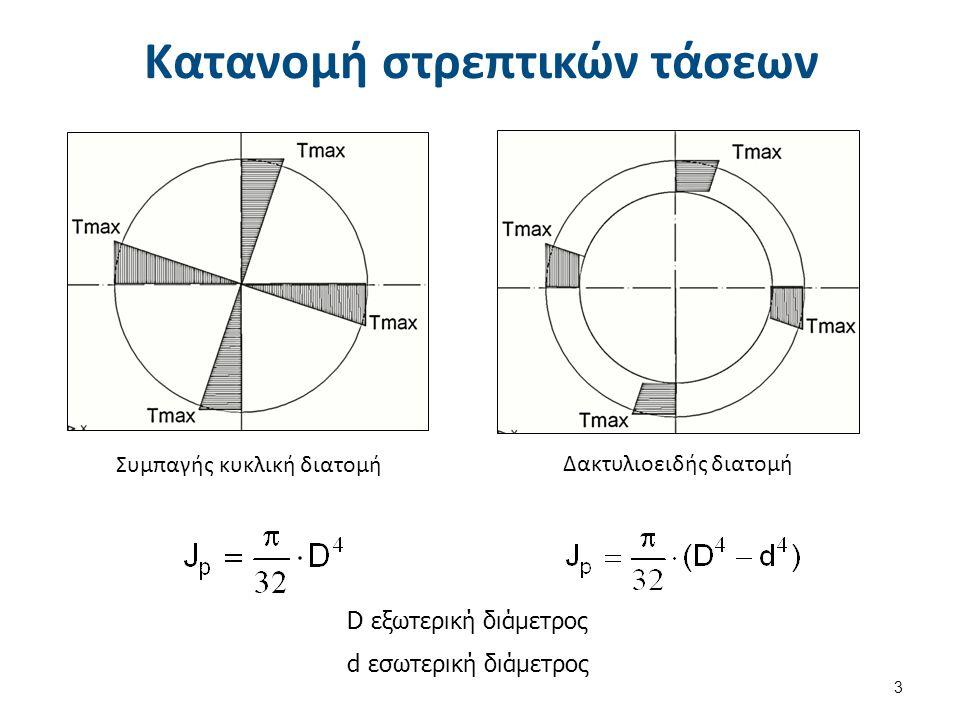 Στρέψη λεπτότοιχων διατομών (1 από 2) Όταν το πάχος της διατομής είναι αρκετά λεπτό οι στρεπτικές τάσεις τ μπορεί να θεωρηθεί ότι είναι σταθερές κατά το πάχος.