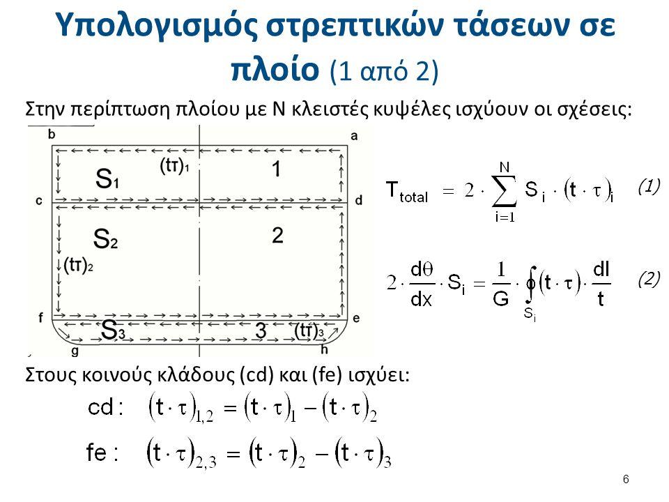 Υπολογισμός στρεπτικών τάσεων σε πλοίο (1 από 2) Στην περίπτωση πλοίου με Ν κλειστές κυψέλες ισχύουν οι σχέσεις: (1) (2) Στους κοινούς κλάδους (cd) κα