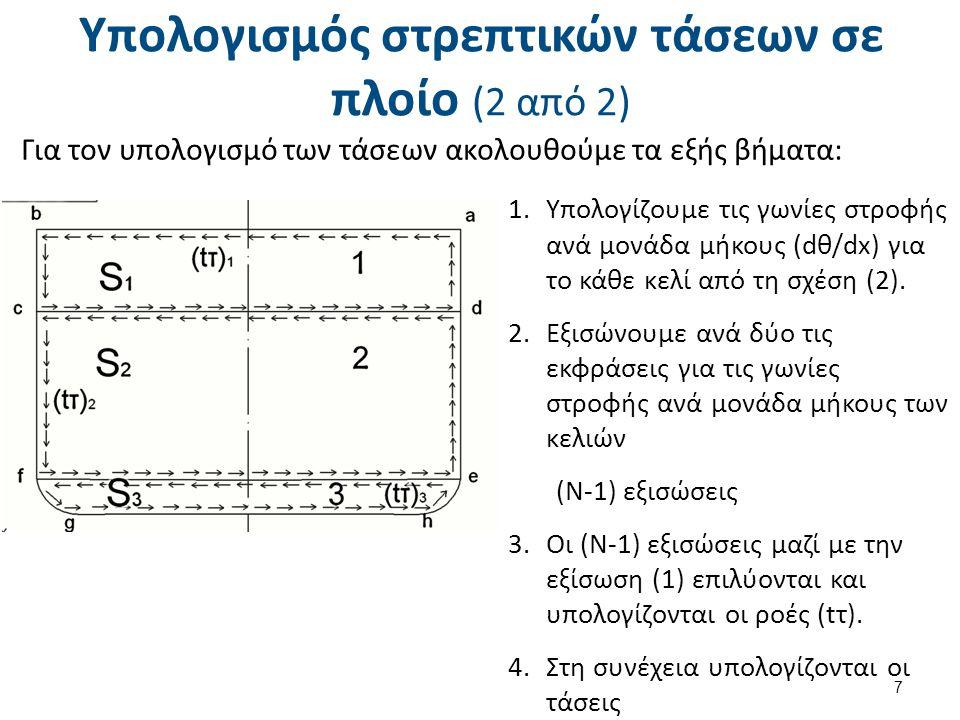 Υπολογισμός στρεπτικών τάσεων σε πλοίο (2 από 2) Για τον υπολογισμό των τάσεων ακολουθούμε τα εξής βήματα: 1.Υπολογίζουμε τις γωνίες στροφής ανά μονάδ