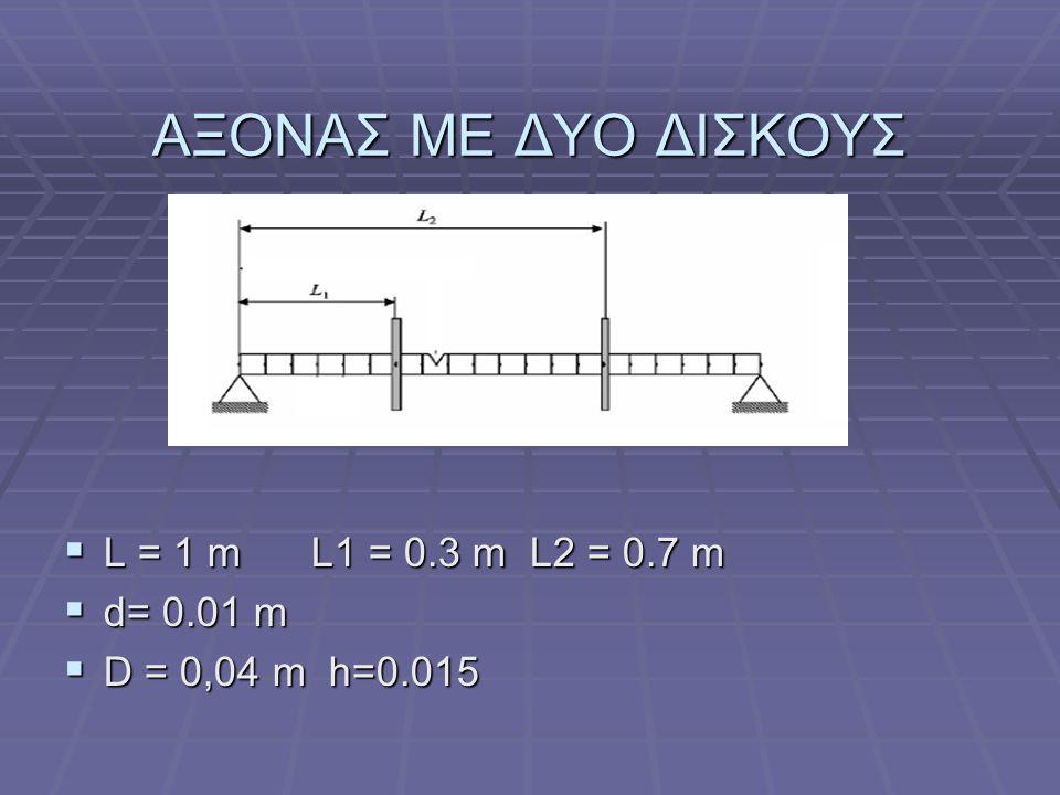 ΑΞΟΝΑΣ ΜΕ ΔΥΟ ΔΙΣΚΟΥΣ  L = 1 m L1 = 0.3 m L2 = 0.7 m  d= 0.01 m  D = 0,04 m h=0.015