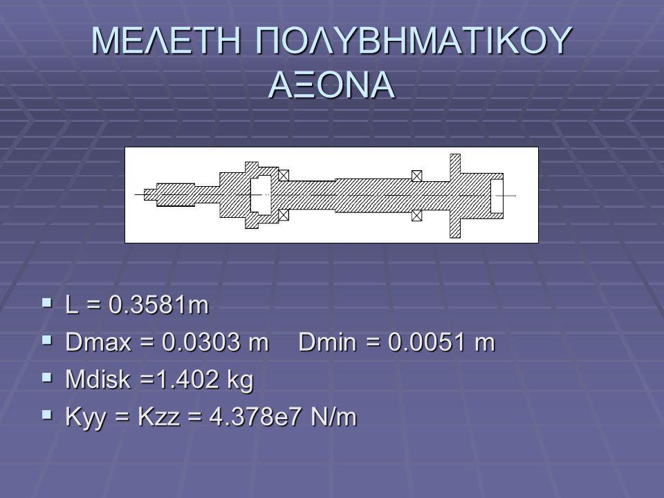ΜΕΛΕΤΗ ΠΟΛΥΒΗΜΑΤΙΚΟΥ ΑΞΟΝΑ  L = 0.3581m  Dmax = 0.0303 m Dmin = 0.0051 m  Mdisk =1.402 kg  Kyy = Kzz = 4.378e7 N/m