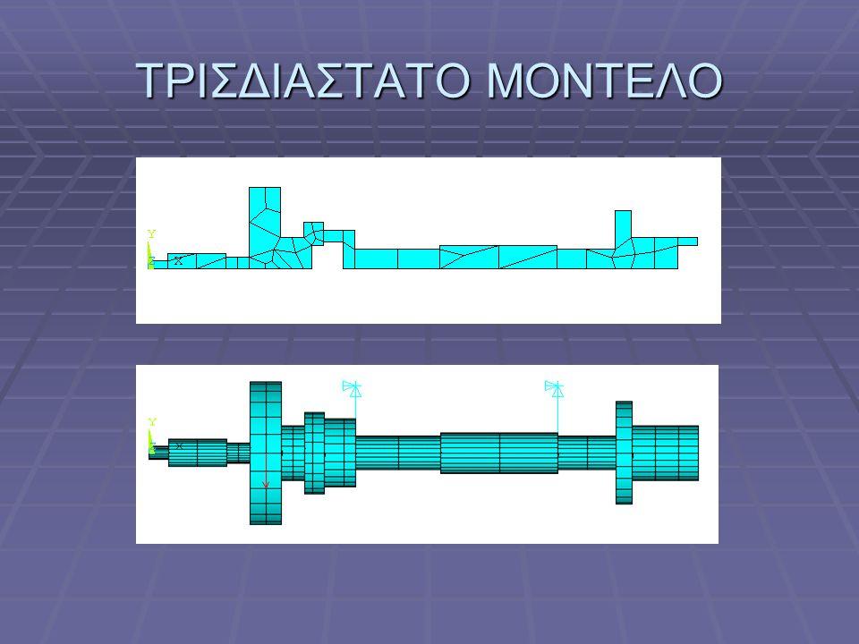 ΤΡΙΣΔΙΑΣΤΑΤΟ ΜΟΝΤΕΛΟ