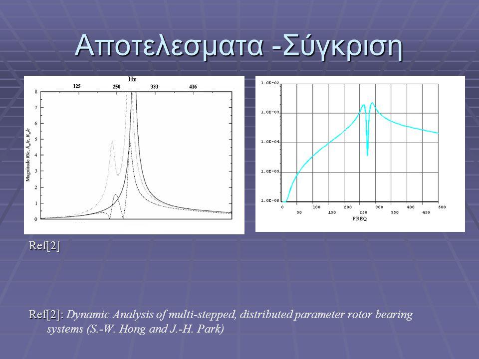Αποτελεσματα -Σύγκριση Ref[2] Ref[2]: Ref[2]: Dynamic Analysis of multi-stepped, distributed parameter rotor bearing systems (S.-W. Hong and J.-H. Par