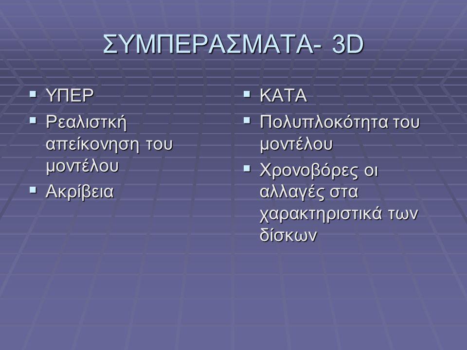 ΣΥΜΠΕΡΑΣΜΑΤΑ- 3D  ΥΠΕΡ  Ρεαλιστκή απείκονηση του μοντέλου  Ακρίβεια  ΚΑΤΑ  Πολυπλοκότητα του μοντέλου  Χρονοβόρες οι αλλαγές στα χαρακτηριστικά των δίσκων