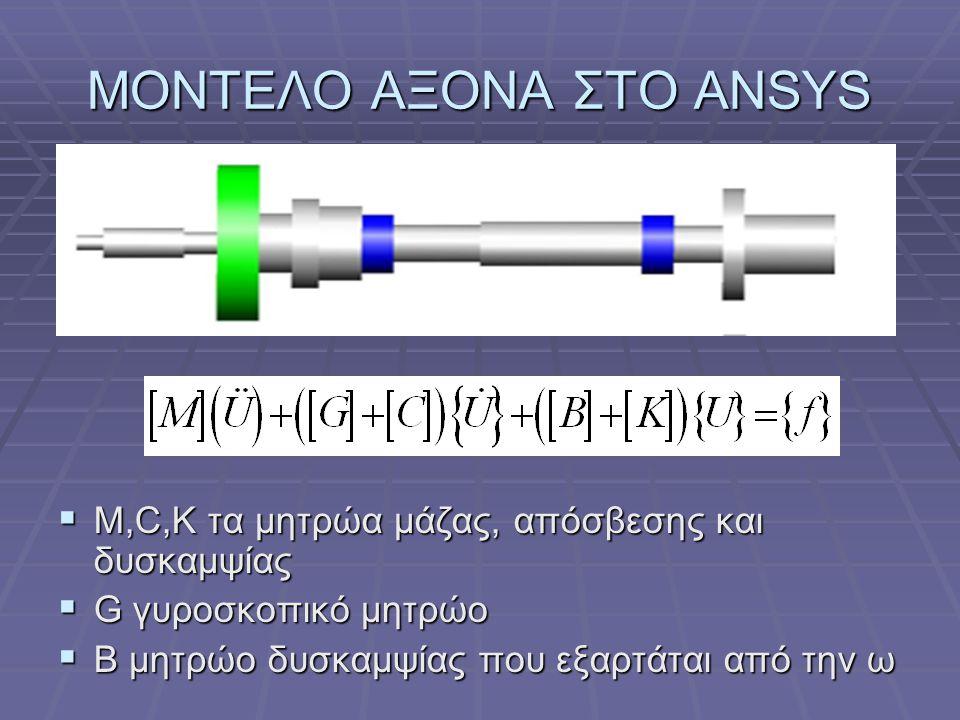 ΜΟΝΤΕΛΟ ΑΞΟΝΑ ΣΤΟ ANSYS  M,C,K τα μητρώα μάζας, απόσβεσης και δυσκαμψίας  G γυροσκοπικό μητρώο  Β μητρώο δυσκαμψίας που εξαρτάται από την ω