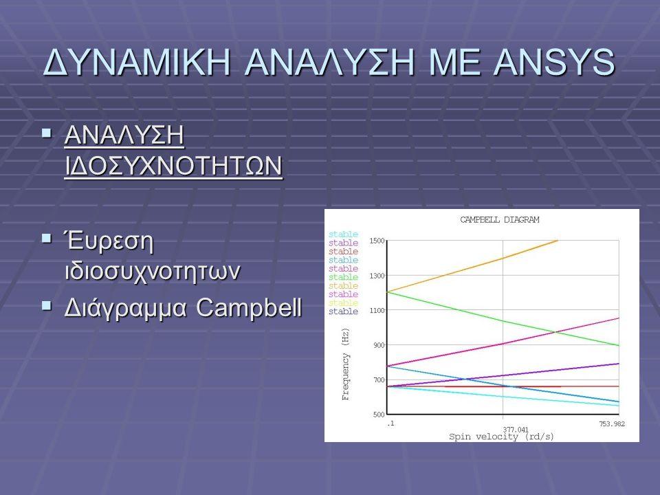 ΔΥΝΑΜΙΚΗ ΑΝΑΛΥΣΗ ΜΕ ANSYS  ΑΝΑΛΥΣΗ ΙΔΟΣΥΧΝΟΤΗΤΩΝ  Έυρεση ιδιοσυχνοτητων  Διάγραμμα Campbell