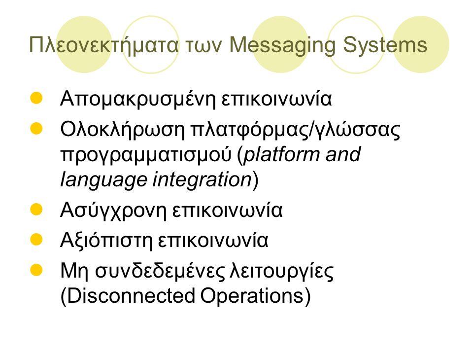 Πλεονεκτήματα των Messaging Systems Απομακρυσμένη επικοινωνία Ολοκλήρωση πλατφόρμας/γλώσσας προγραμματισμού (platform and language integration) Ασύγχρ