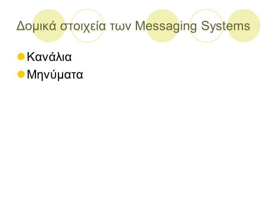 Δομικά στοιχεία των Messaging Systems Κανάλια Μηνύματα