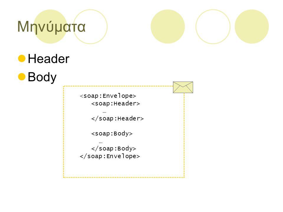 Μηνύματα Header Body … …
