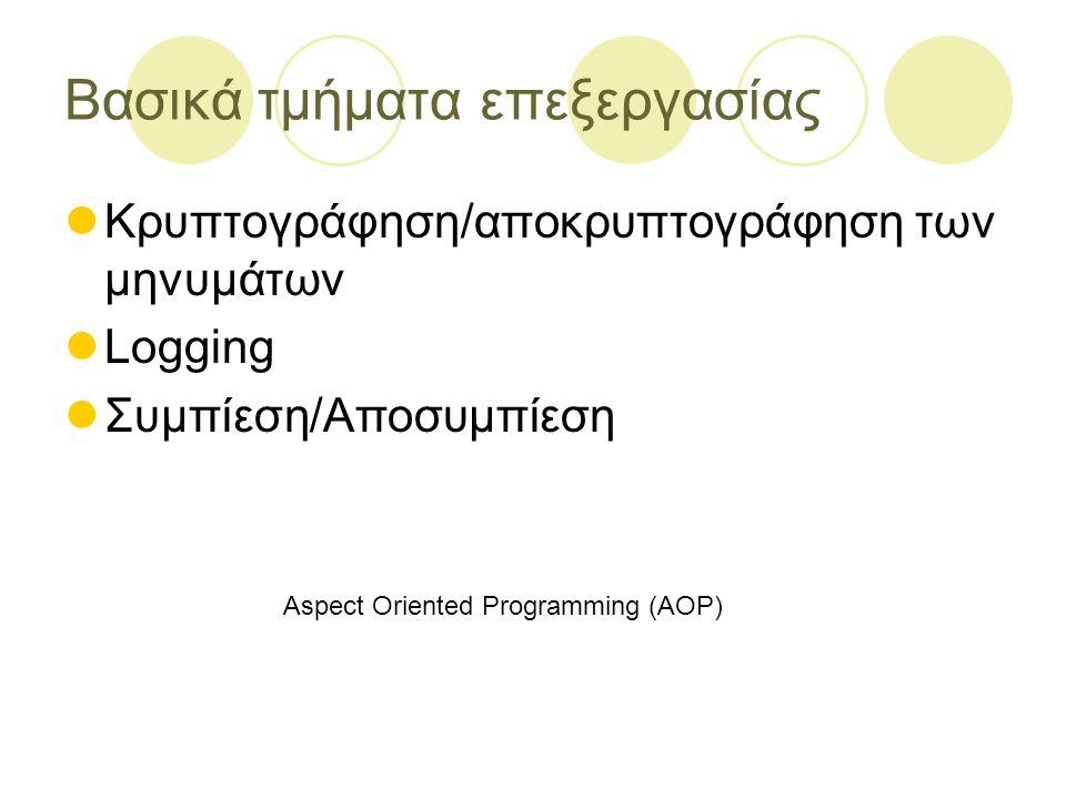 Βασικά τμήματα επεξεργασίας Κρυπτογράφηση/αποκρυπτογράφηση των μηνυμάτων Logging Συμπίεση/Αποσυμπίεση Aspect Oriented Programming (AOP)