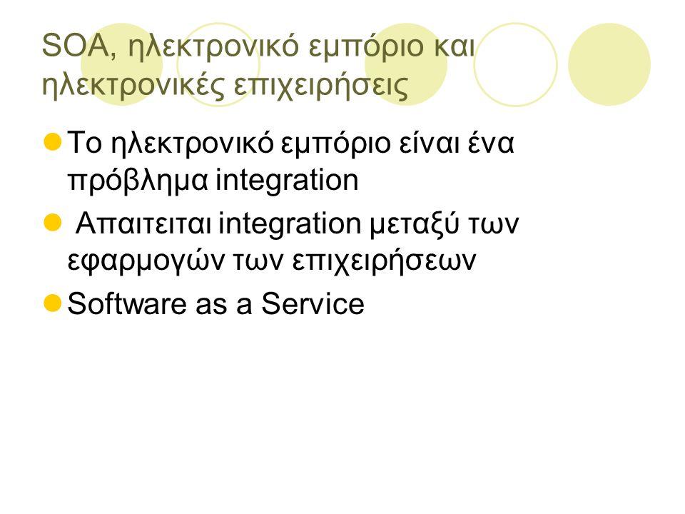 SOA, ηλεκτρονικό εμπόριο και ηλεκτρονικές επιχειρήσεις Το ηλεκτρονικό εμπόριο είναι ένα πρόβλημα integration Απαιτειται integration μεταξύ των εφαρμογών των επιχειρήσεων Software as a Service