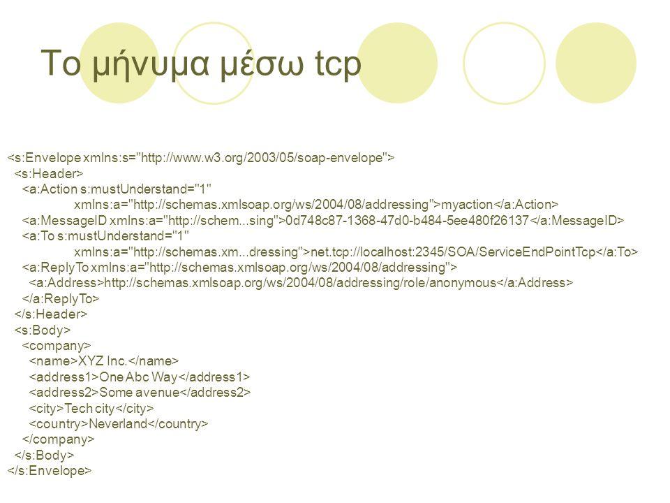 Το μήνυμα μέσω tcp myaction 0d748c87-1368-47d0-b484-5ee480f26137 net.tcp://localhost:2345/SOA/ServiceEndPointTcp http://schemas.xmlsoap.org/ws/2004/08/addressing/role/anonymous XYZ Inc.