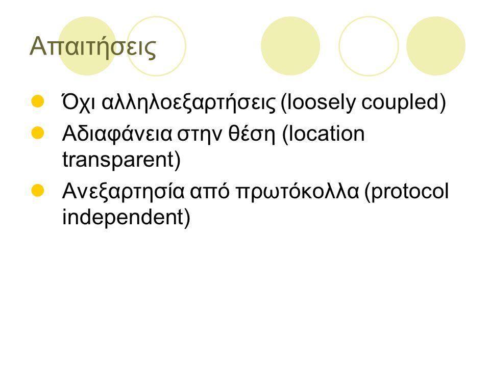 Απαιτήσεις Όχι αλληλοεξαρτήσεις (loosely coupled) Αδιαφάνεια στην θέση (location transparent) Ανεξαρτησία από πρωτόκολλα (protocol independent)