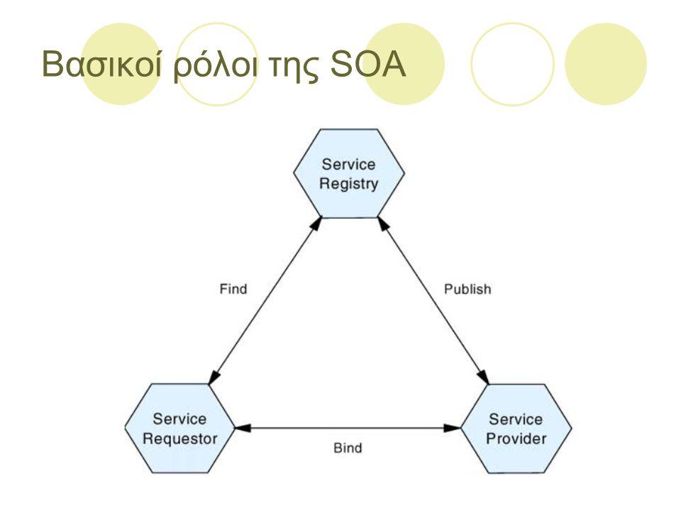 Βασικοί ρόλοι της SOA