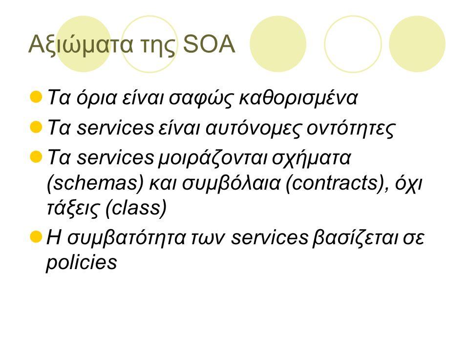 Αξιώματα της SOA Τα όρια είναι σαφώς καθορισμένα Τα services είναι αυτόνομες οντότητες Τα services μοιράζονται σχήματα (schemas) και συμβόλαια (contracts), όχι τάξεις (class) Η συμβατότητα των services βασίζεται σε policies