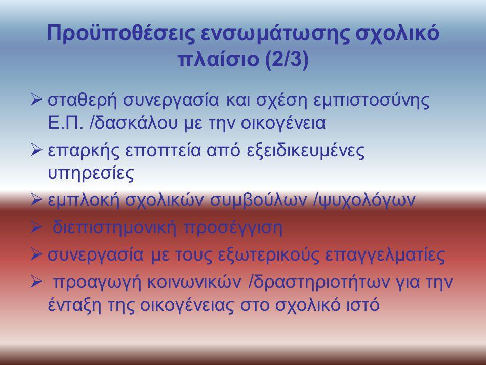 Προϋποθέσεις ενσωμάτωσης σχολικό πλαίσιο (2/3)  σταθερή συνεργασία και σχέση εμπιστοσύνης Ε.Π. /δασκάλου με την οικογένεια  επαρκής εποπτεία από εξε